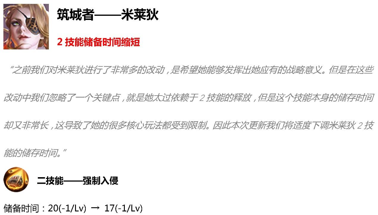 王者荣耀5月14日官方更新公告 王者荣耀5月14日更新内容汇总
