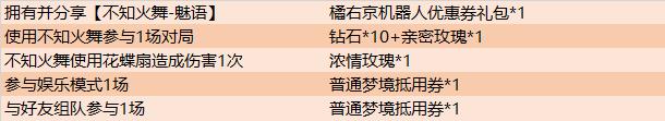 王者荣耀4月8日全服不停机更新公告 SNK皮肤聚首!