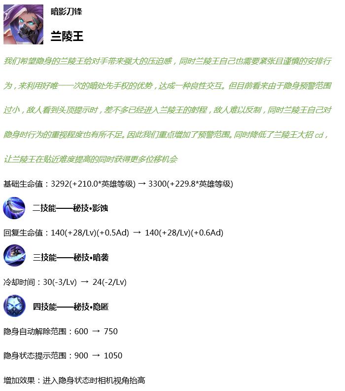 新版本英雄更新调整:李元芳加强 盾山削弱 兰陵王重调