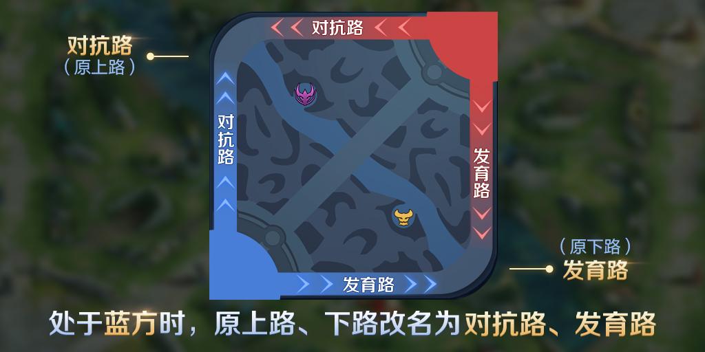 《王者荣耀》王者模拟战终于来了,S17赛季开启!