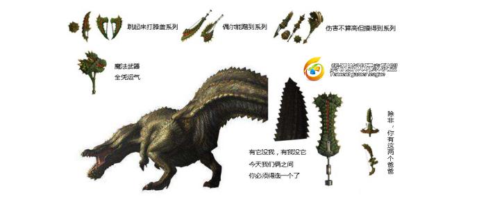 怪物猎人OL恐暴龙 相关武器