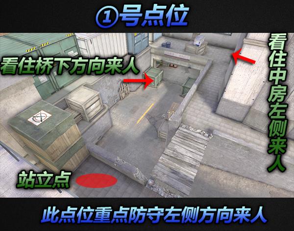 逆战天府电站怎么打 爆破地图天府电站打法攻略3