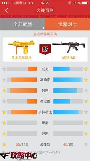 黄金武器中的另类枪械 CF黄金乌兹双枪