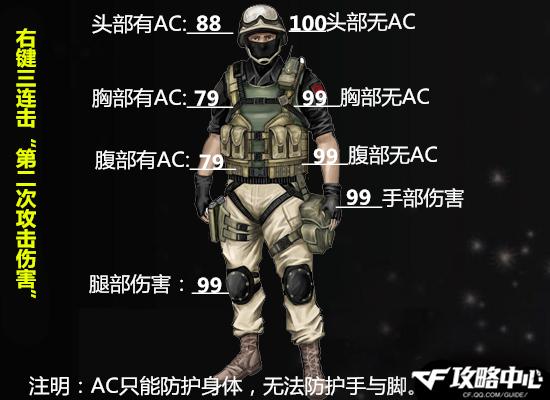 千变万化锝新英雄兵器M4A1-千变实战初体验