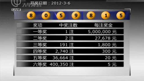 七星彩最新开奖结果  第2012026期