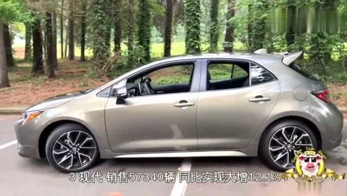 7月汽车销量:三大日系品牌下滑,现代表现最佳,大增12.1%