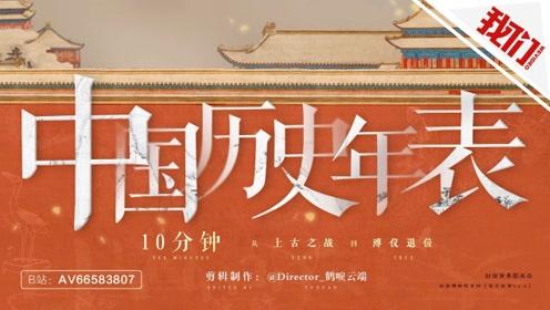 10分钟讲完5000年:95后学生制作中国历史年表混剪