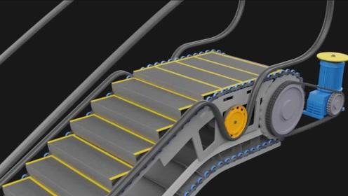 电动扶梯是什么原理?一种百年来都没有被淘汰的技术