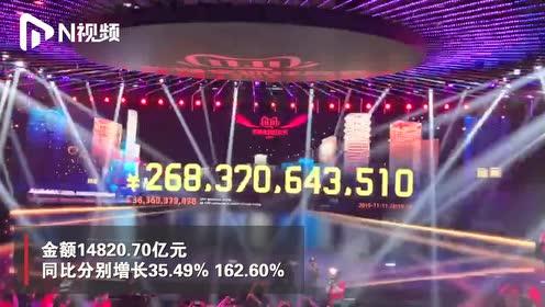 央行发布双十一剁手数据:双十一全国人均一千元,你拖后腿了吗?