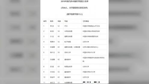 2019年新当选中国科学院院士名单公布,中山大学两人当选
