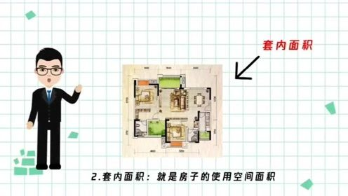 房屋面积应该怎么算呢