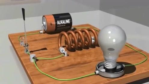 电动势是如何工作的?这个动画解开我20多年的困惑