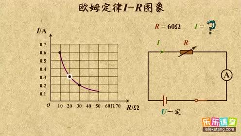 初中物理九年级 影响电阻大小的因素