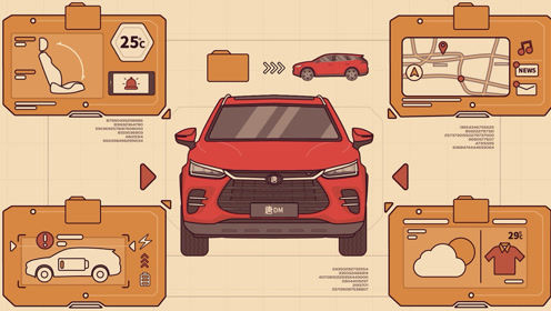 5G时代来临,未来的车联网系统将是什么样?