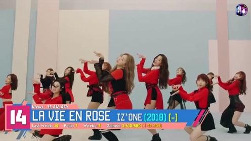 本周最受欢迎的30支K-POP MV,精华都在这里了!