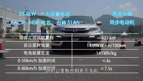 东风本田首款纯电动车X-NV的这几个优势 你知道吗?