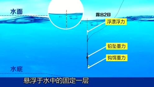 通过修剪铅皮使浮漂浮力大于铅坠、钓钩、饵料的重力总和