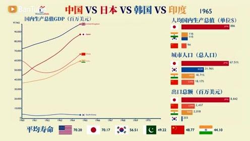 什么叫中国速度,60年前的日本让我震撼,60年后的中国让世界震撼