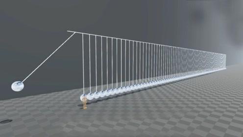 100颗铁球的牛顿摆,碰撞到底能产生多大威力?3D动画演示全过程