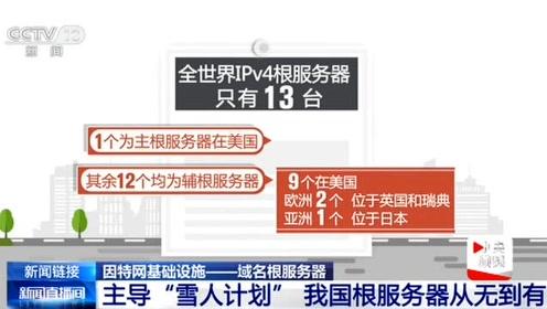零的突破!中国设立域名根服务器,打破美欧垄断