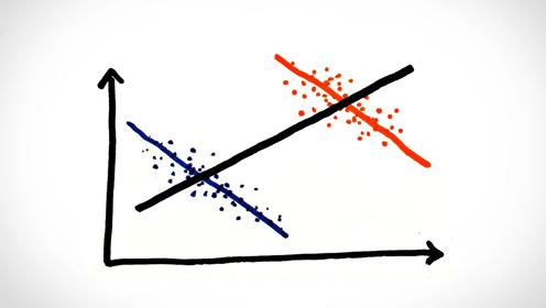分钟物理趣味科普:辛普森悖论