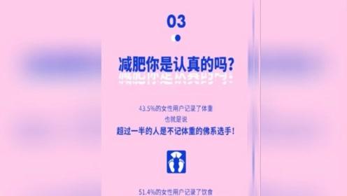 中国女子减肥图鉴,我怎么就管不住这张嘴呢