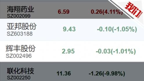 江苏化工厂爆炸后染料板块股价普涨  其竞争对手涨停