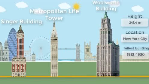 原来早在两百年前,世界上最高的建筑居然是它?