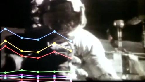 60年前开始,阿波罗计划就已展开序幕!听听那些年探索月球的声音!