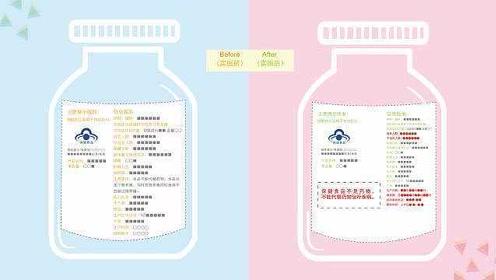 保健食品须醒目标注不是药:印刷字体标注版面均有规定