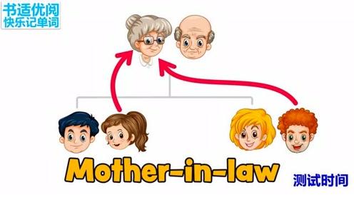 快乐英语记单词公公婆婆儿媳女婿家庭成员关系图说明英语单词学习