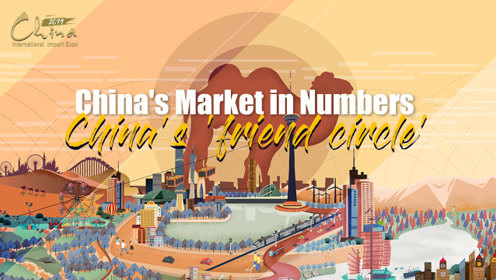 China's Market in Numbers: Episode7