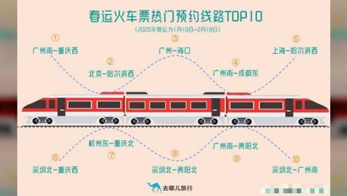 2020春运火车票开售 去哪儿网热门航线搜索量增长超六成