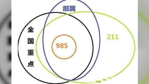 不在省会城市的985大学,中国只有4所,你知道有哪些吗