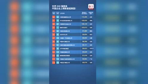 这些中国公司上榜华为排名第61点赞中国华为