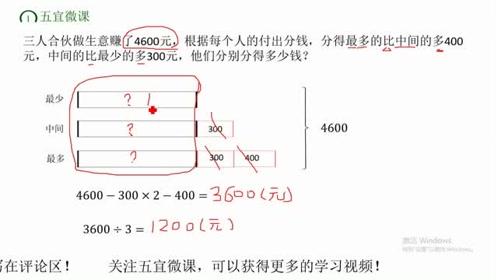 小升初分数应用题,13人错在只减1个300,画图这道题很好理解