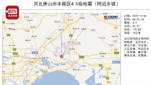 唐山发生4.5级地震 北京天津震感明显