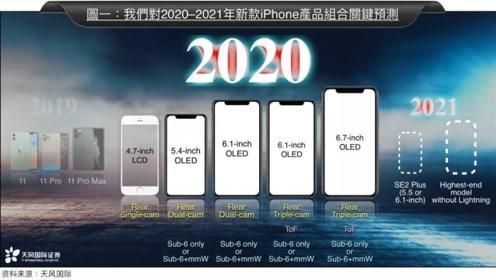 iPhone 11S再曝,搭载骁龙X55 5G基带,包含4款机型