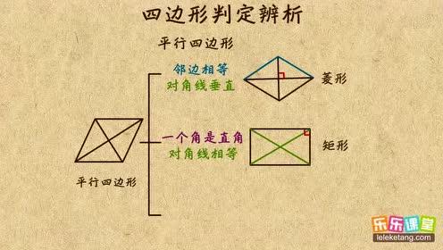 初中数学八年级下册 四边形判定的辨析