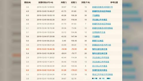 唐山为什么频繁发生地震?未来有大地震的可能性吗