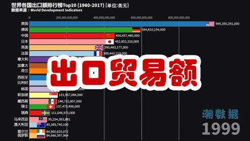 世界各国出口额排行榜Top20,1960-2017