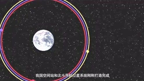中国北斗卫星网组建完成,美国希望与之合作,直接被专家拒绝