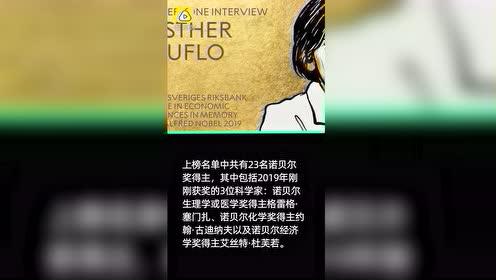 2019年高被引科学家公布!中国高被引科学家数量世界第二