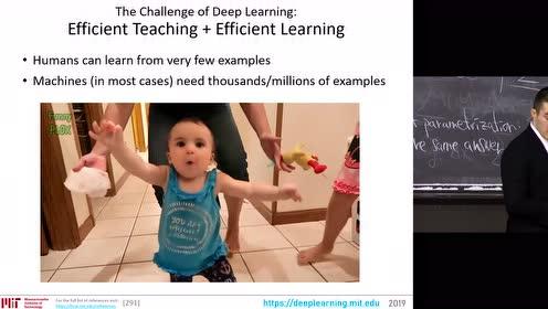 MIT深度学习基础