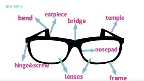 眼镜必备英语词汇