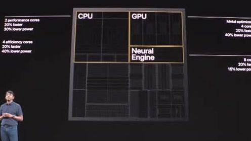 苹果A13芯片和华为麒麟990芯片,两者的实际性能谁更强?
