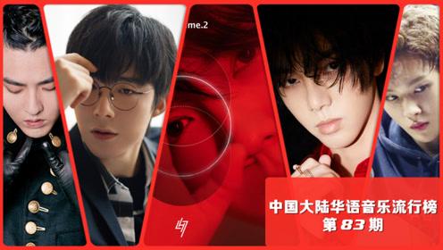 中国大陆华语音乐流行榜第83期