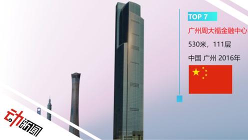 """中国高楼""""霸占""""天空!3D看世界高层建筑前20:中国占12个"""
