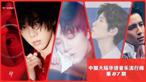 中国大陆华语音乐流行榜第87期