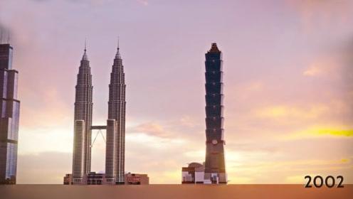 世界最高建筑发展史 从1901年到2022年曾经第一高楼之间差距有多大